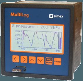 Multilog SRD Datalogger