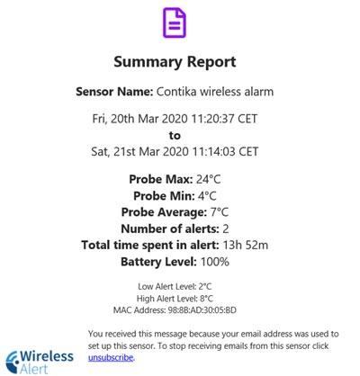 Temperatur alarm summary